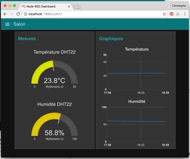 node-red mysensors dht22 dashboard black