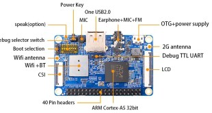 orange pi 2g-iot top