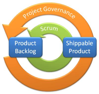 PMP 2021 Agile Definitions Agile