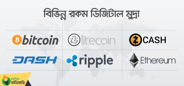 Different digital currency Projuktir Avijatri