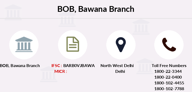 BOB Bawana IFSC Code BARB0VJBAWA