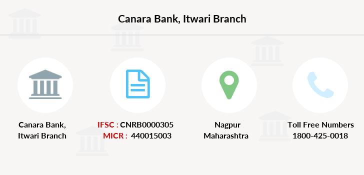 Canara Bank Itwari IFSC Code CNRB0000305