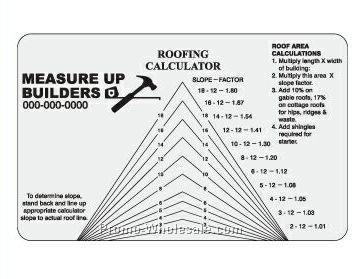 Roofing Slope Multiplier Roof Pitch Calculator