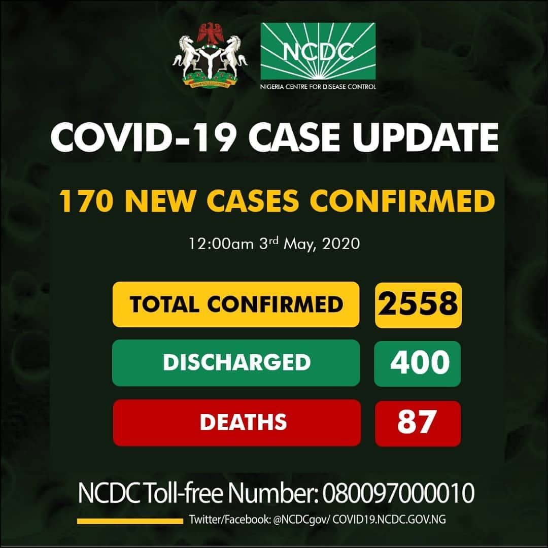 Covid 19 Update in Nigeria By NCDC, 3rd May, 2020.