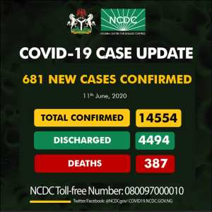 Nigeria Covid19 Update By NCDC 11TH June, 2020.
