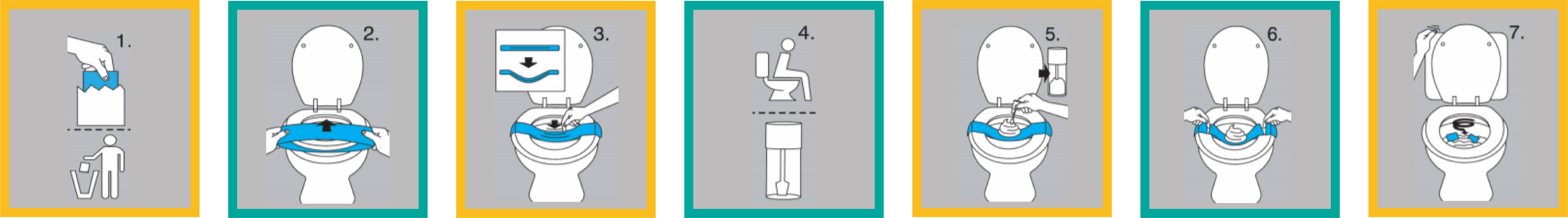 Icono proceso microbiota intestinal