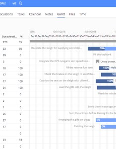 Gantt chart advantages and benefits also top of charts in project management rh proofhub
