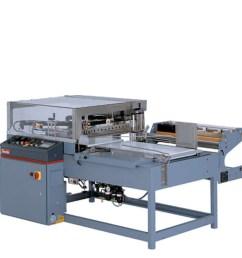 shanklin a 27a automatic l sealer shrink wrap equipment [ 948 x 948 Pixel ]