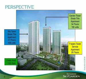 setiabudi sky garden apartment for sale