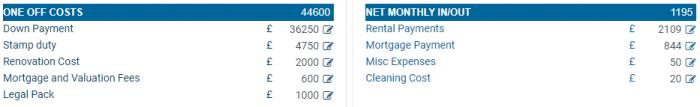 Property Deals Insight