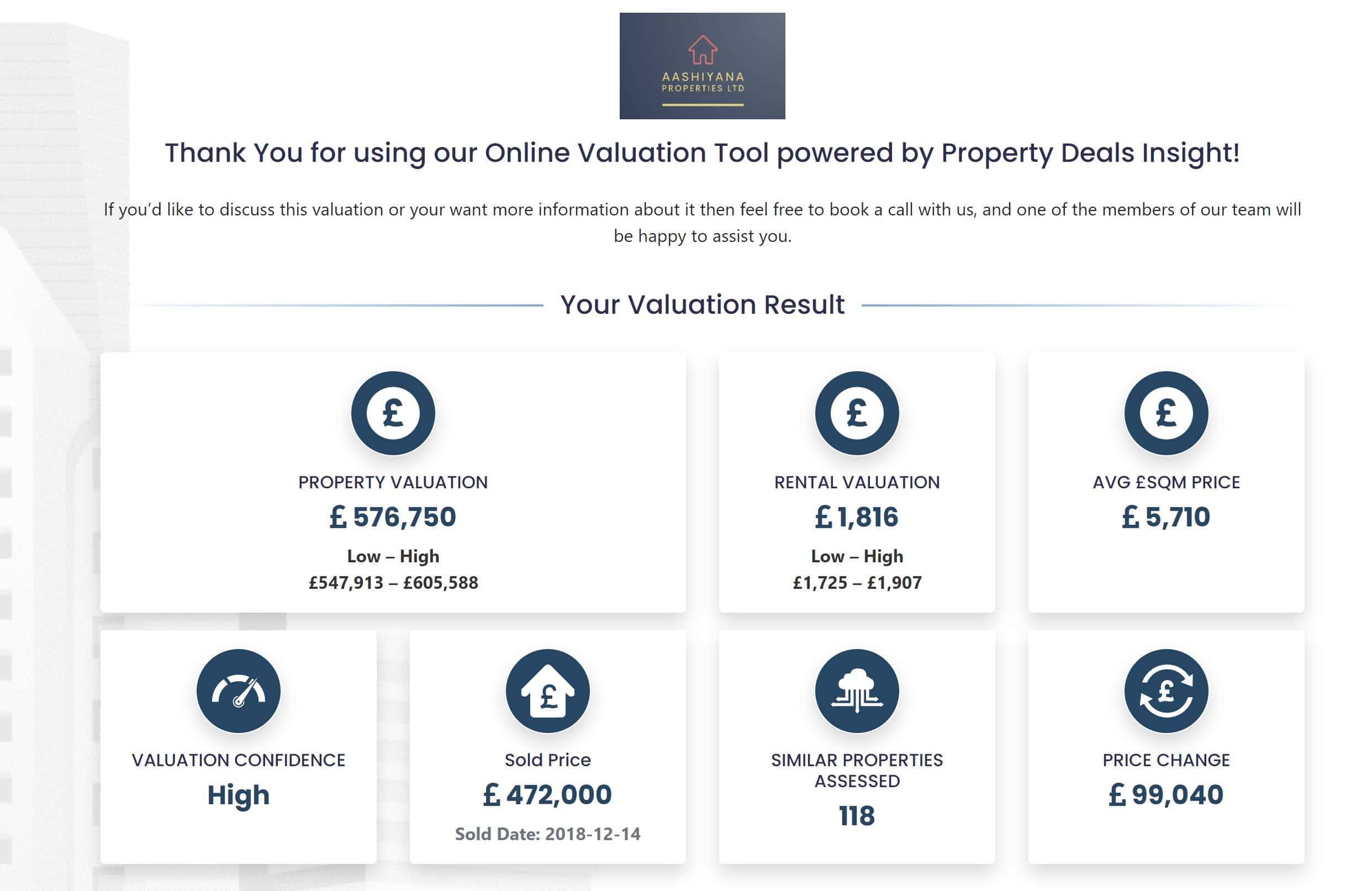 Get Your Valuation Widget Today At Property Deals Insight Widget