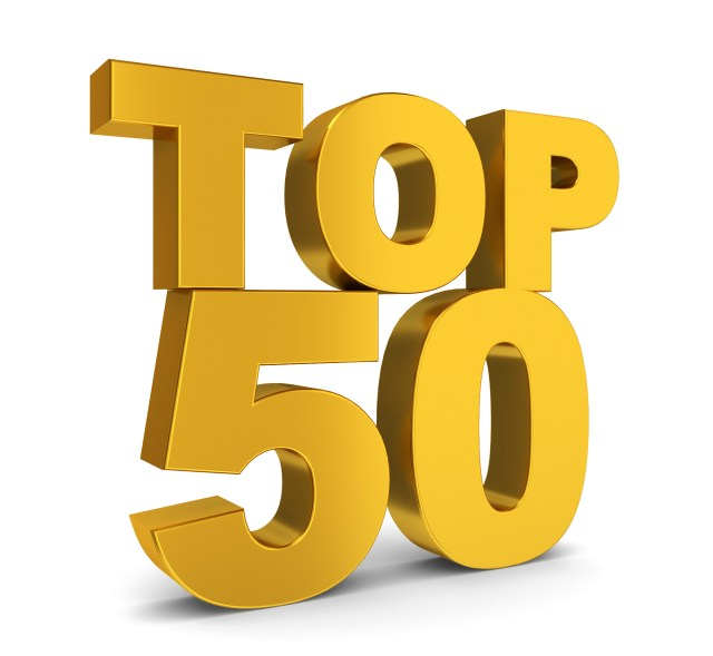 Top 50 In Gold Letters For 50 Largest Apartment Owners Blog