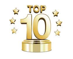2017 TOP TEN Real Estate Websites in Australia/NZ - Property