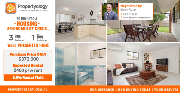 Propertyology Your Results Housing Affordability
