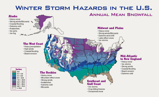 hurricanes safety precautions