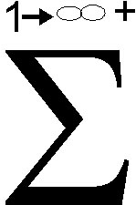 2040 Vision  Greek symbol for sum