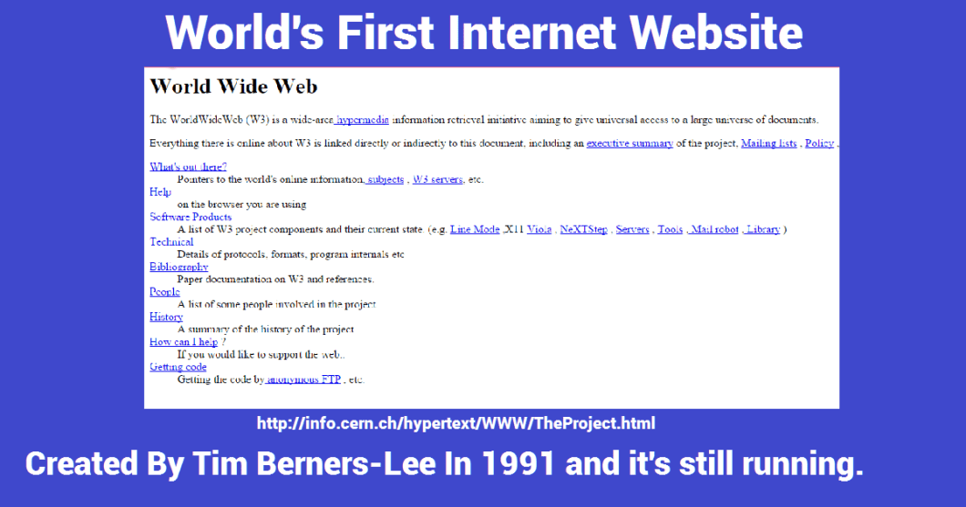 First Website On Internet