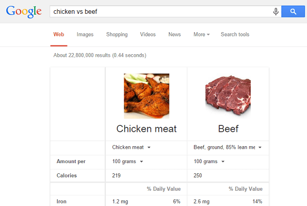 Google-food-nutrition-comparison