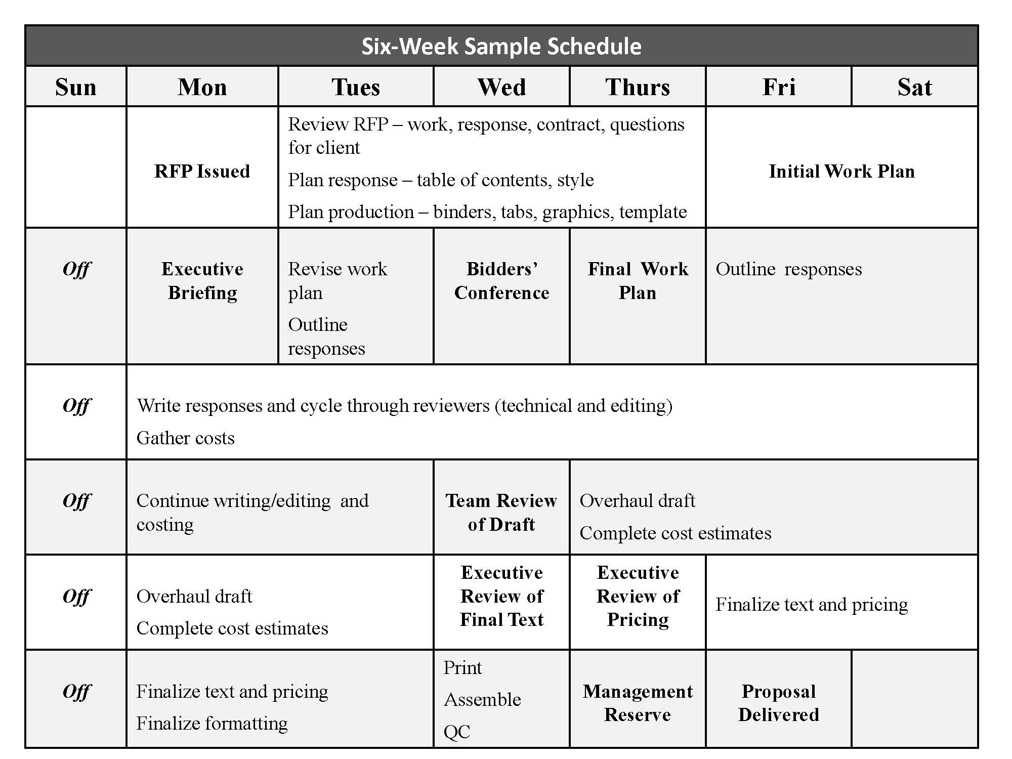 Sample Six Week Schedule Proposal Land