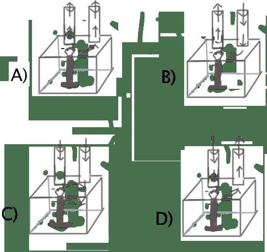 Ionization: Quiz On Ionization Energy