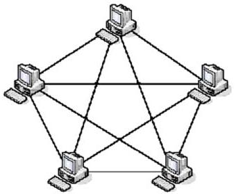Switch Hub Wikipedia Enterprise Switch Wiring Diagram ~ Odicis