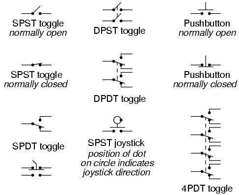 Push On Switch Symbol, Push, Free Engine Image For User