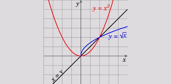 Mathematics Quizzes Online, Trivia, Questions & Answers