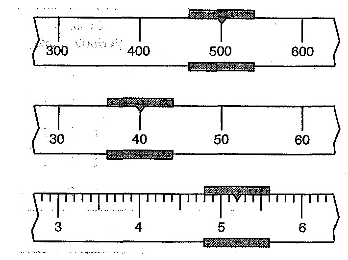 Measurement of Matter Jeopardy Template