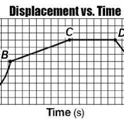 Hr Diagram Worksheet Middle School Supra 2jz Gte Wiring Printables. Graphing Motion Worksheet. Lemonlilyfestival Worksheets Printables