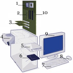 Schematic Diagram Of Computer Components Nest Humidifier Wiring Proprofs Quiz