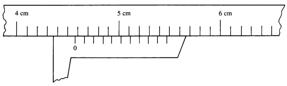 medium resolution of labeled diagram of vernier caliper