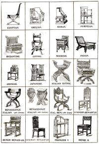 Styles Of Chairs