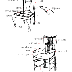Ergonomic Chair Diagram Belvedere Pedicure Chairs Office Parts
