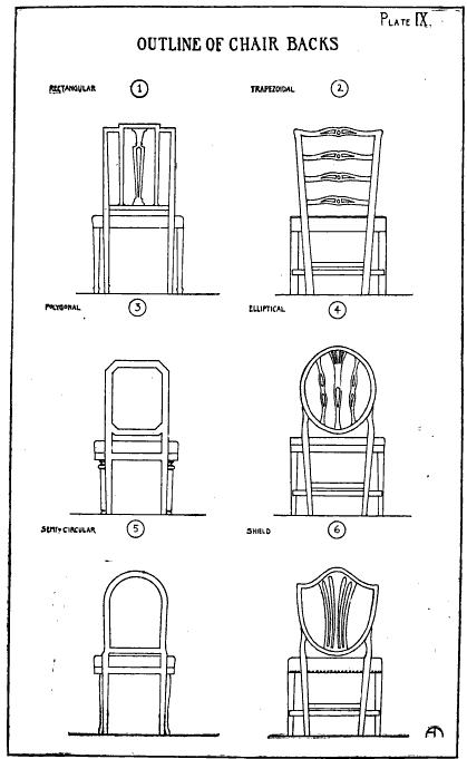Analysis of a Chair  Prop Agenda