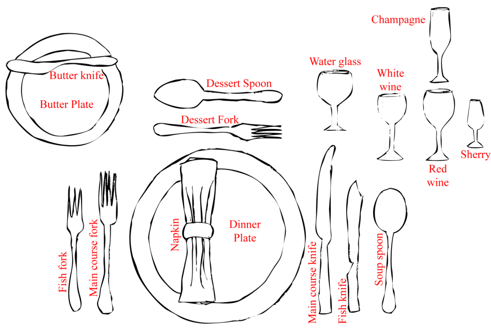 medium resolution of formal dinner setting
