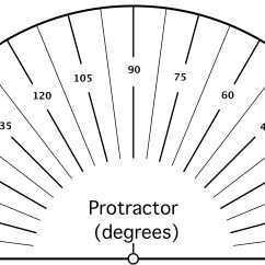 360 Degree Circle Diagram Iron And Carbon Phase Worksheet Protractor Print Fun Study