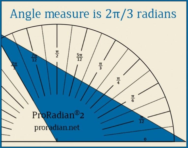Using ProRadian2