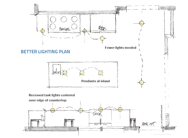 kitchen light wiring diagram 2007 nissan frontier radio lighting for great installation of the right way to a pro remodeler rh proremodeler com layout