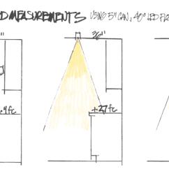 Recessed Kitchen Lighting Remodel Hawaii Reconsidered Pro Remodeler Actual Field Measurements Illustration