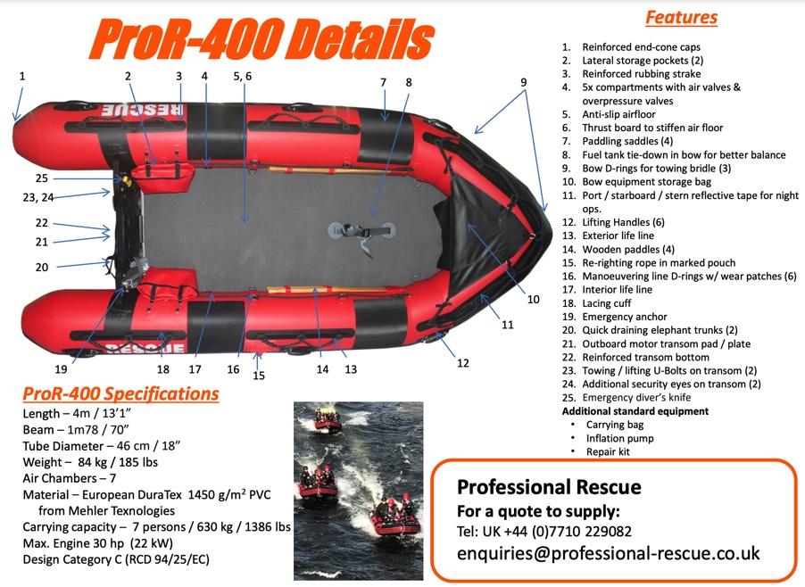 ProR-400