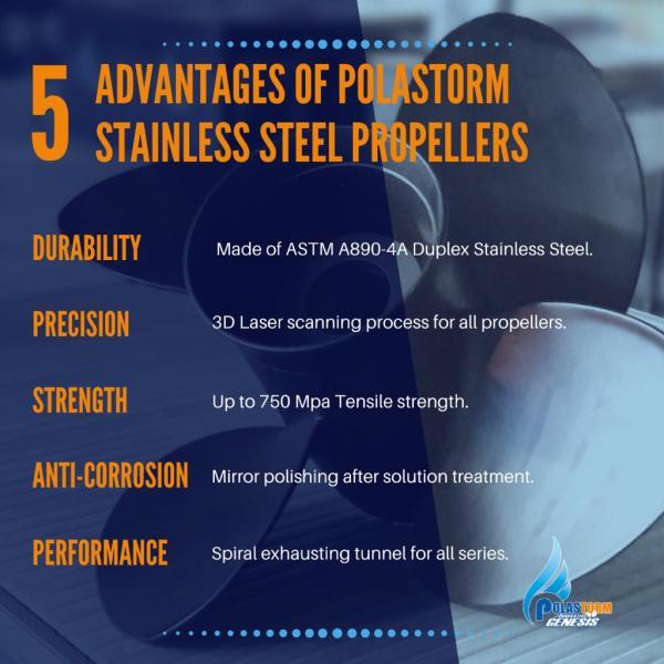 Polastorm Stainless Steel Propellers