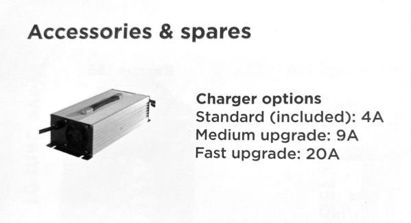 Jet Board Charger