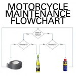 Motorcycle Maintenance Class