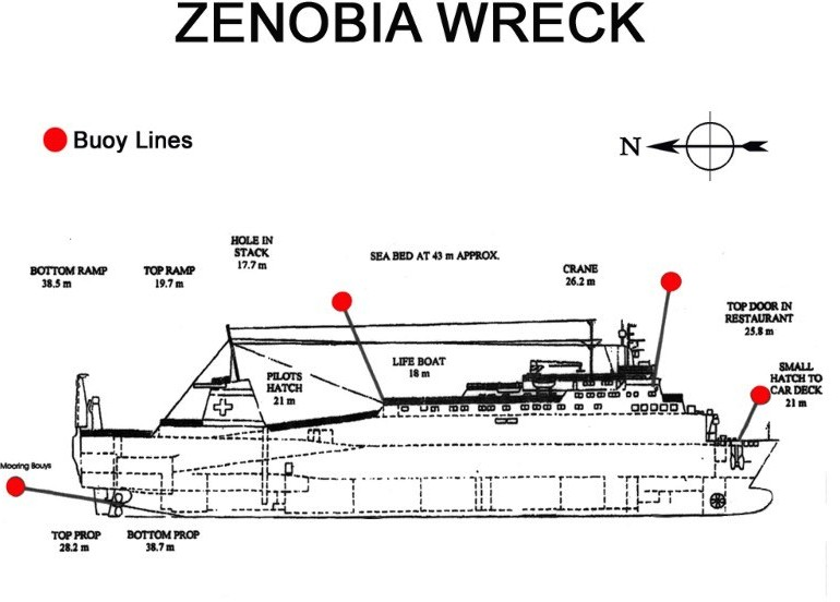 Dive the Famous Zenobia Wreck Cyprus, A Ship Wreck Worth