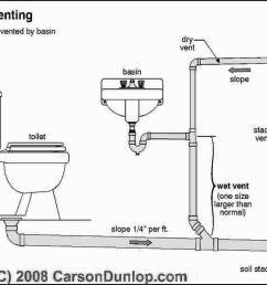diagram of toilet and sink plumbing ventiing [ 3717 x 2990 Pixel ]