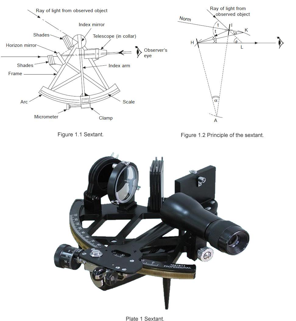 medium resolution of marine navigation sextant