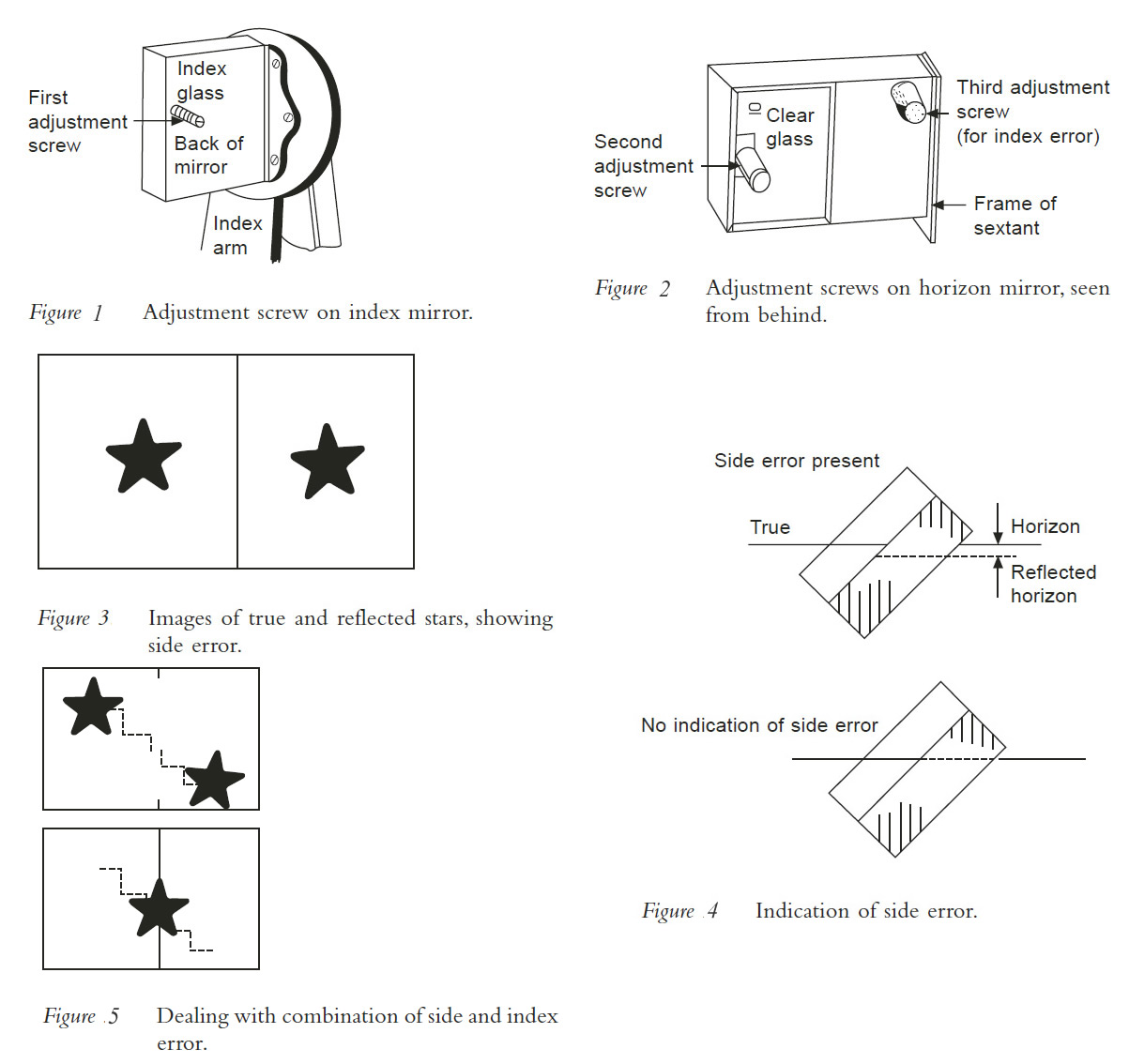 hight resolution of how to adjust marine sextant errors