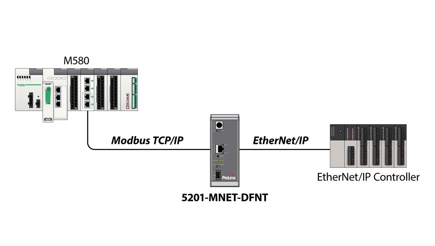 modbus rs485 wiring diagram a sentence easy steps tcp ip to ethernet gateway prosoft technology inc drag