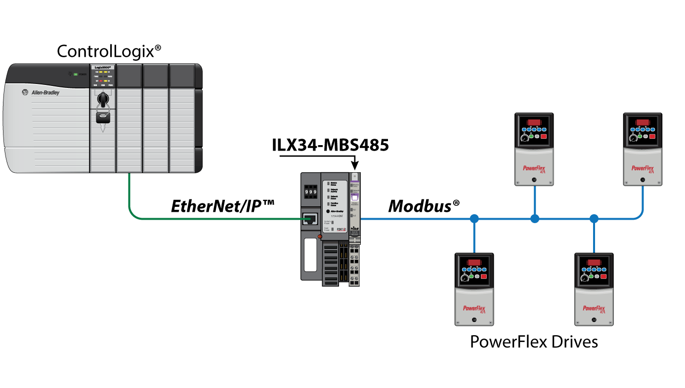 Modbus 485 Wiring Diagram