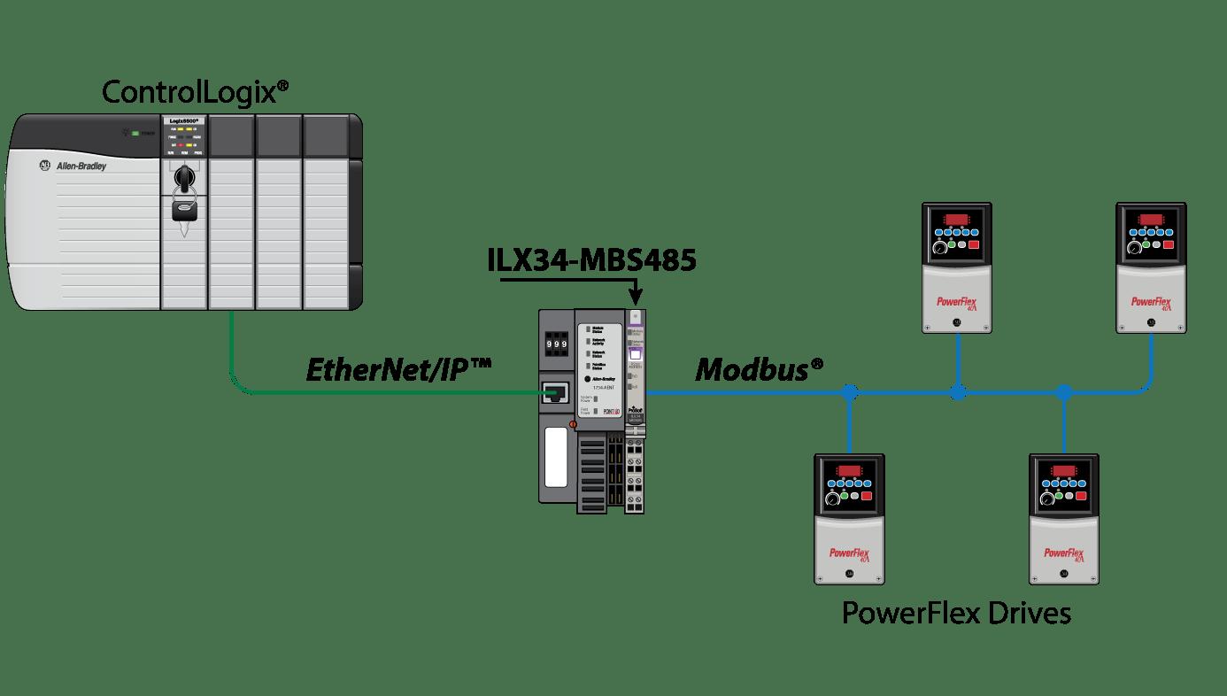 io module wiring diagram